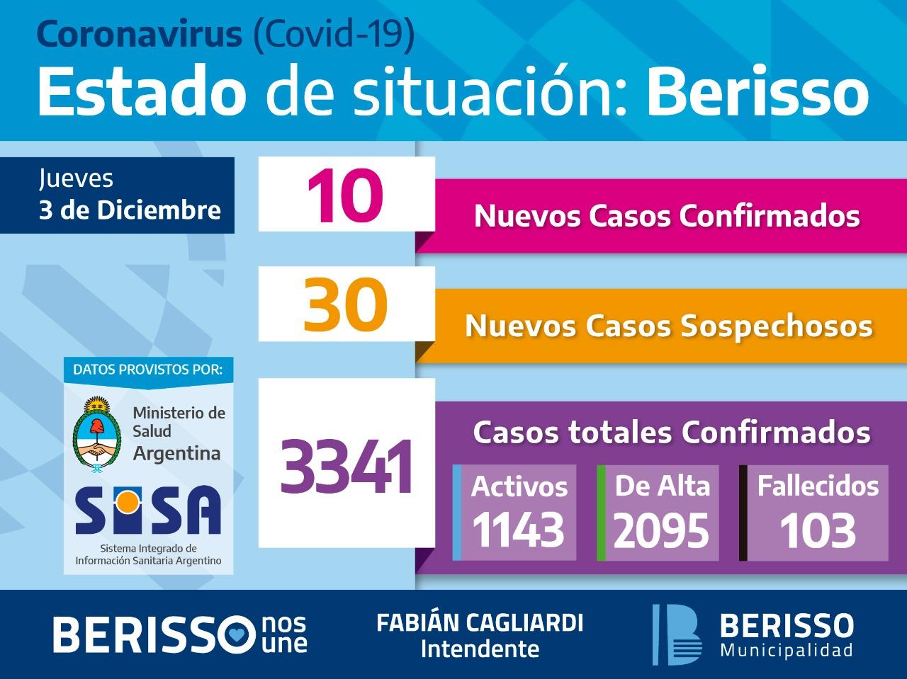 Coronavirus: informe diario sobre el estado de situación en Berisso