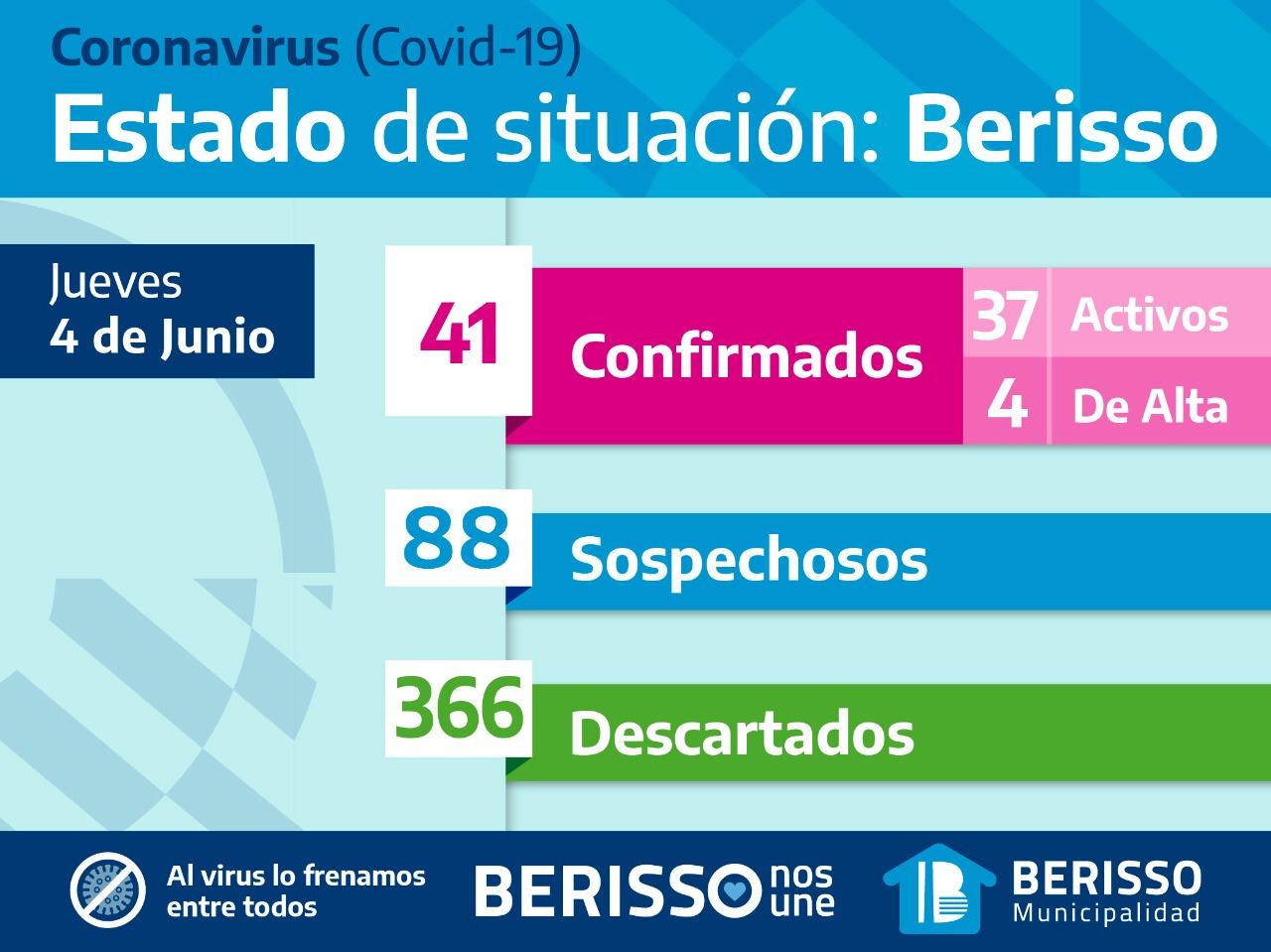 Coronavirus: 6 casos confirmados,  49 sospechosos y  8 descartados